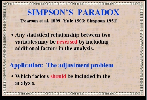 Simpsons Paradox From Phil Mcdonnell Daily Speculations